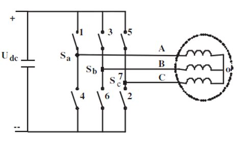 Voltage stability index thesis